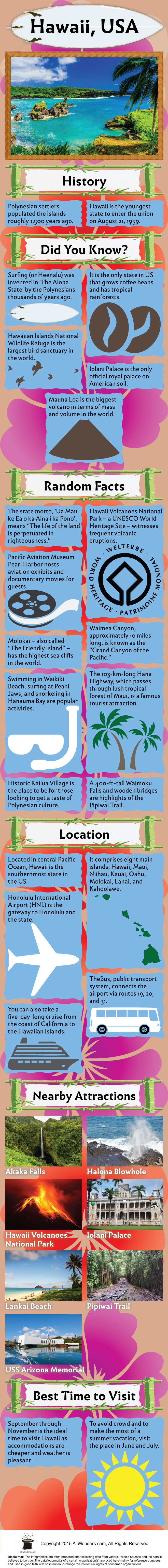 Infographic showing facts and information about Hawaii, United States