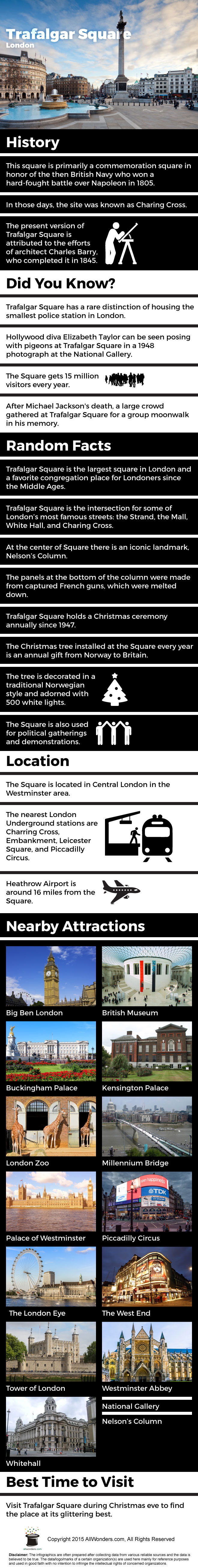 Trafalgar Square Infographic