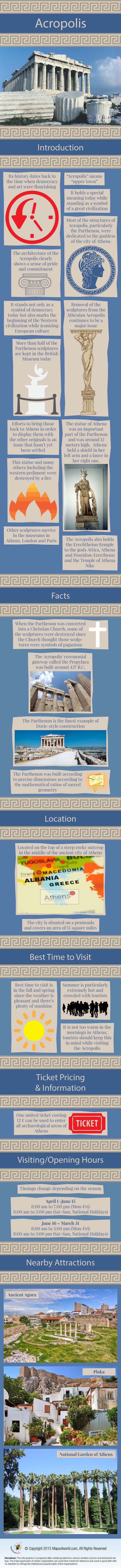 Acropolis Infographic