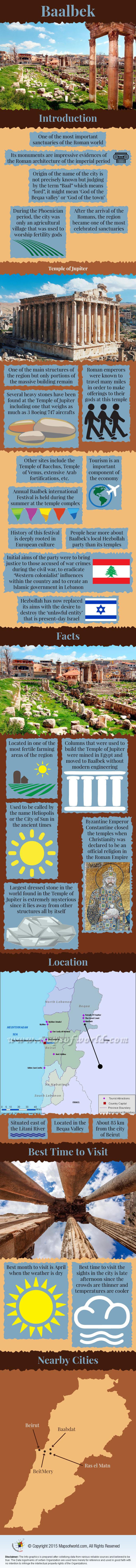 Baalbek Infographic