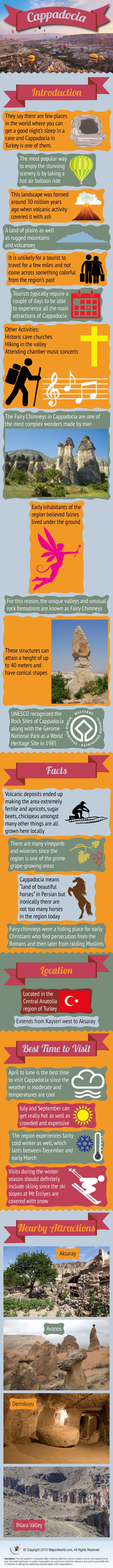 Cappadocia, Turkey - Facts & Infographic