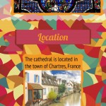 Chartres Cathedral Infographic