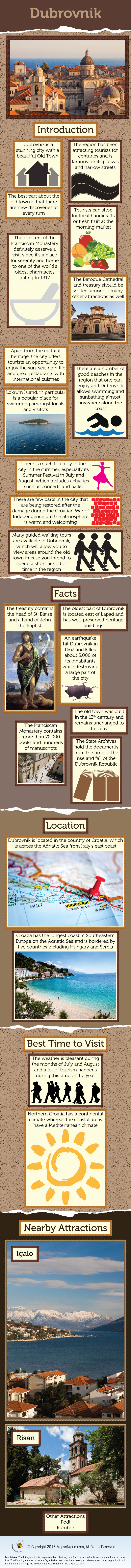 Infographic showing Facts and Information about Dubrovnik in Crotia