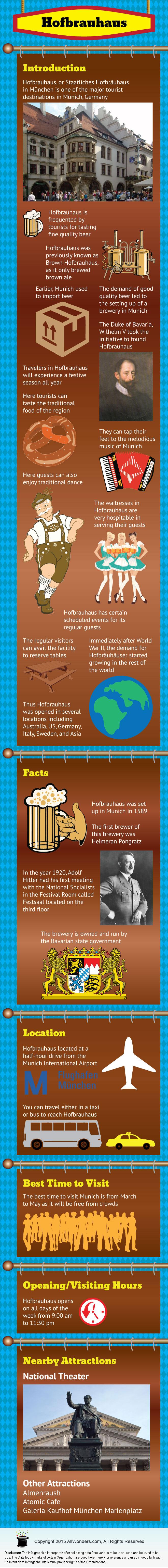 Hofbrauhaus Infographic