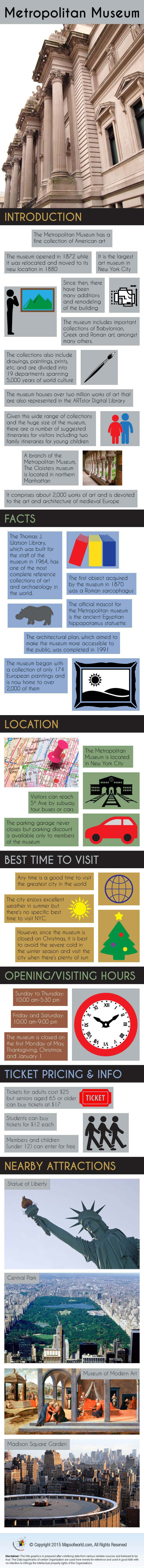 Metropolitan Museum of Art - Facts & Infographic
