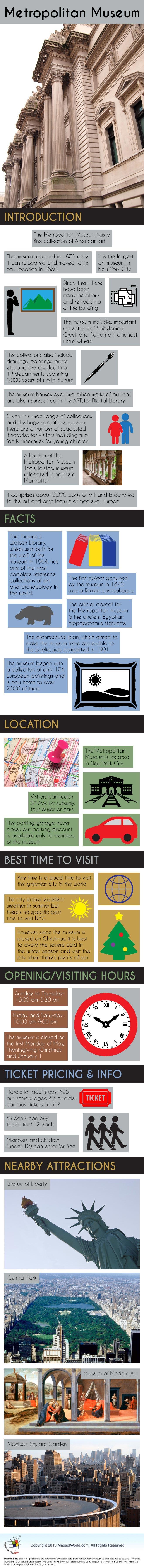 Metropolitan Museum Infographic