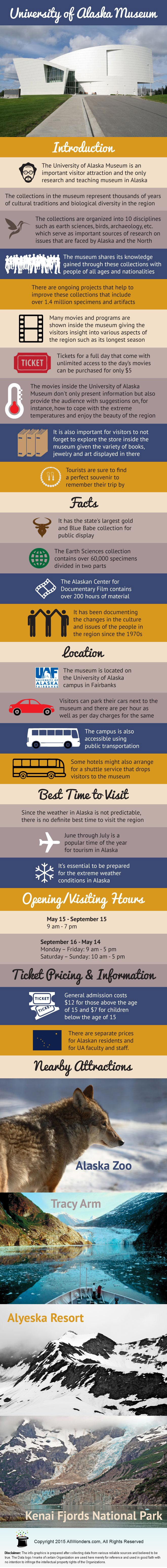 University of Alaska Museum Of North Infographic