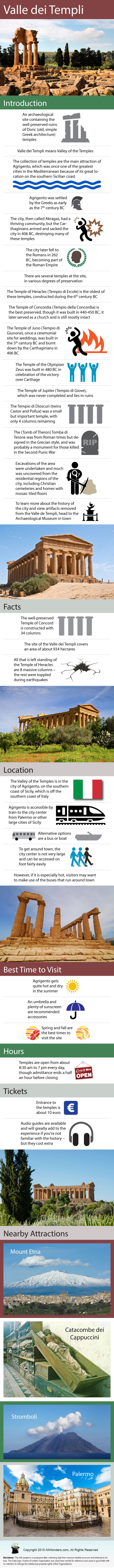 Valle dei Templi - Facts & Infographic