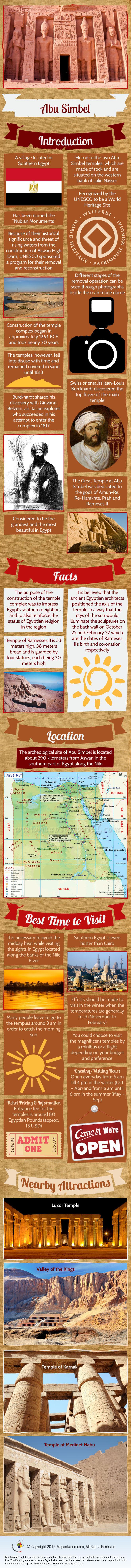 Abu Simbel Infographic