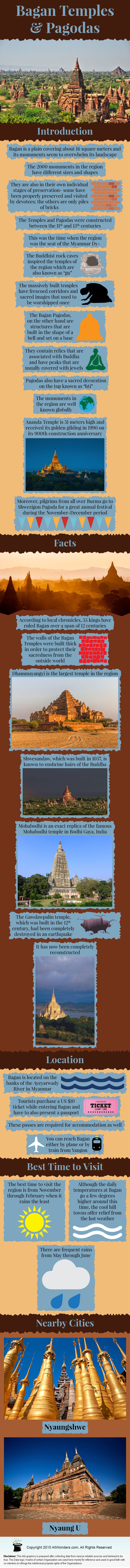 Bagan Temples and Pagodas Infographics