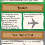 Barcelona Zoo Infographic