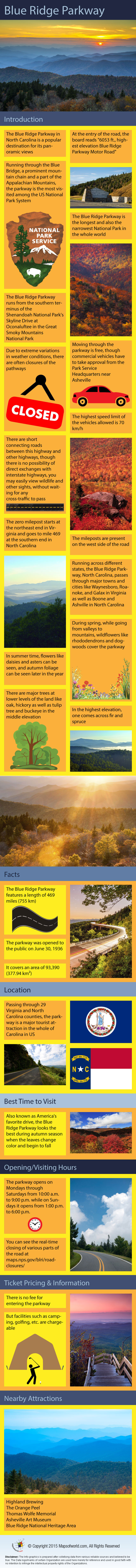 What is Blue Ridge Parkway - Infographic