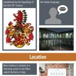 Brera Gallery Infographic