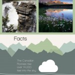 Infographic showing Facts & Information about Canadian Rockies