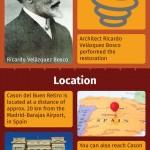 Cason del Buen Retiro Infographic