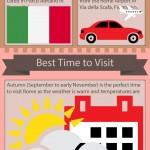 Castel Sant'Angelo Infographic