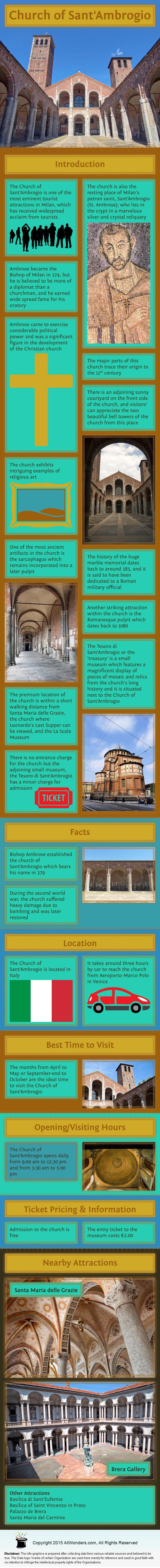 Sant' Ambrogio Basilica Infographic