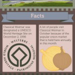 Classical Weimar Infographic