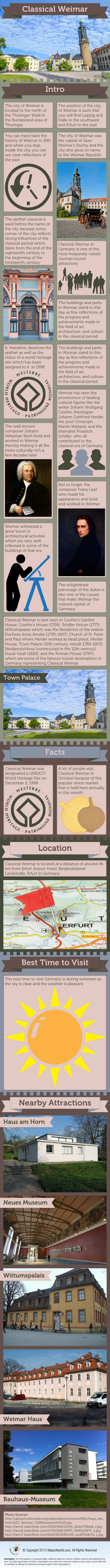 Classical Weimar - Infographic