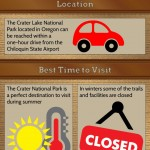 Crater Lake Infographic