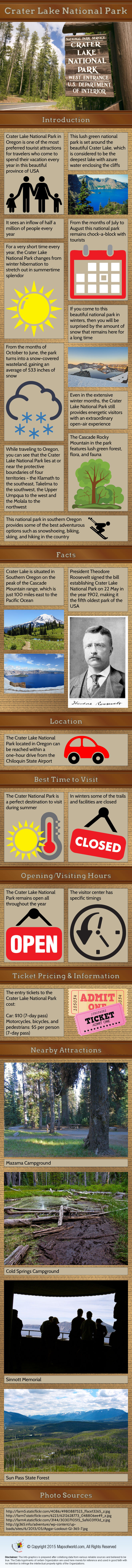 Crater Lake National Park Infographic