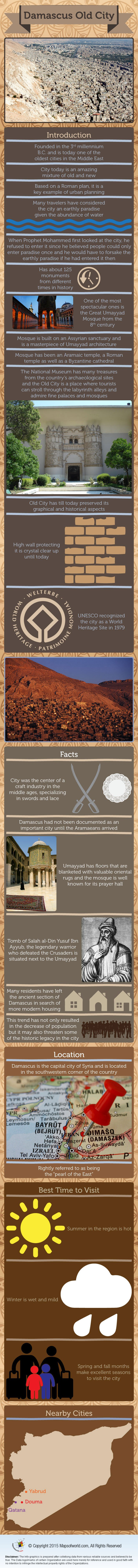 Damascus Old City - Facts & Infographic