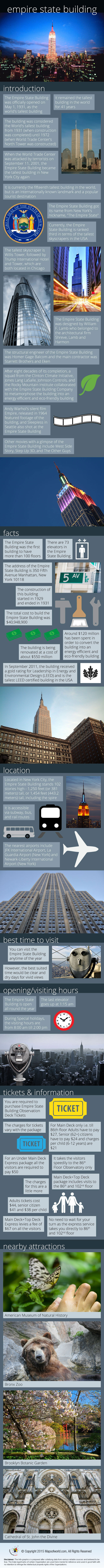 Empire State Building Infographic