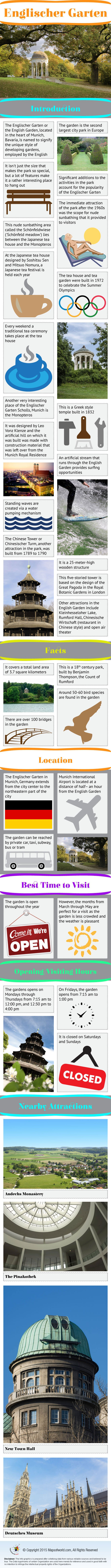 What is English Garden - Infographic