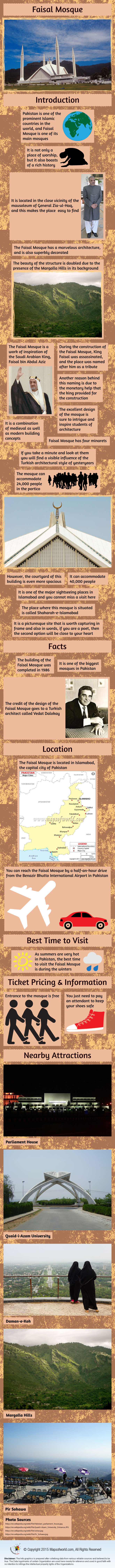 Faisal Mosque Infographic