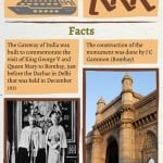 Gateway of India Infographic