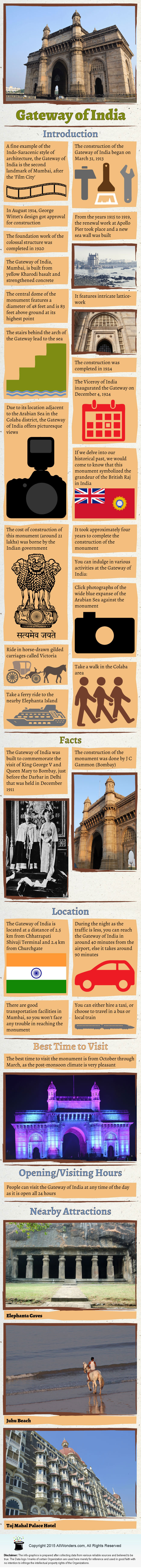 About Gateway of India - Infographic