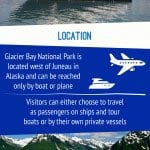 Glacier Bay National Park Infographic
