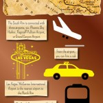 Grand Canyon National Park Infographic