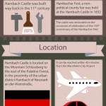 Hambach Castle Infographic