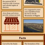 Hells Canyon Infographic