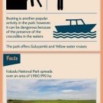 Kakadu National Park Infographic