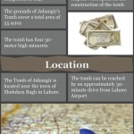 Jahangirs Tomb Infographic