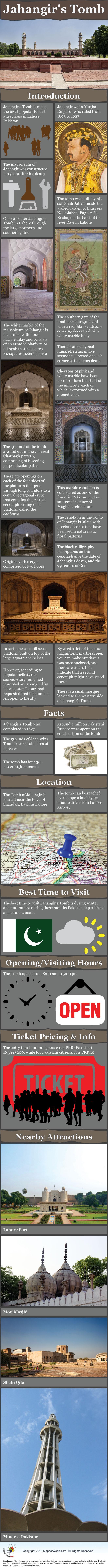 Jahangirs Tomb Infographic