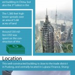 Jin Mao Tower Infographic