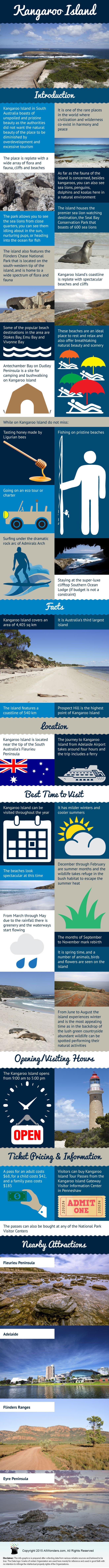 Kangaroo Island Infographic