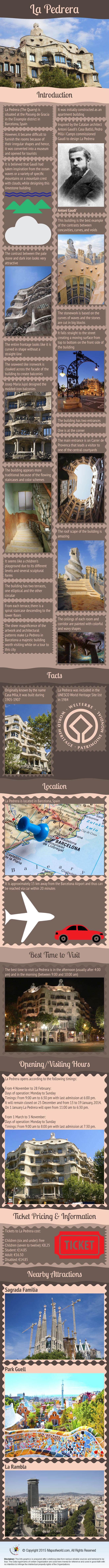 Casa Mila Infographic