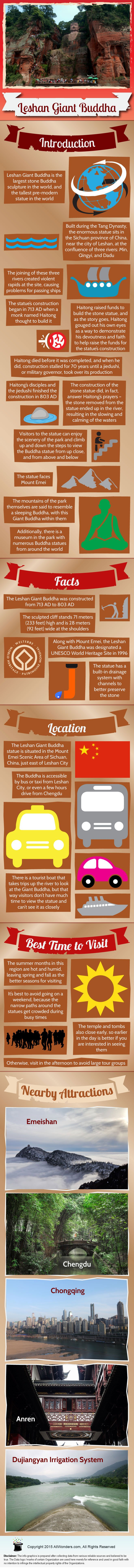 Leshan Giant Buddha - Facts & Infographic