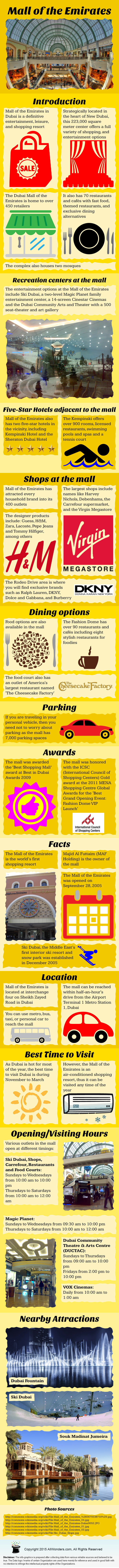 Mall of the Emirates Infographic