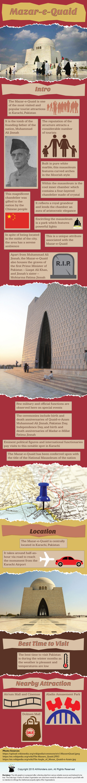 Mazar-e-Quaid Infographic