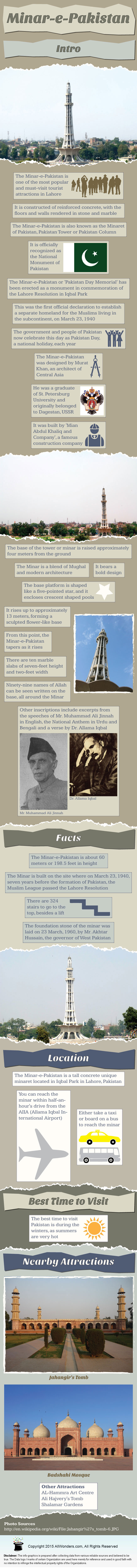 Minar-e-Pakistan Infogrphic