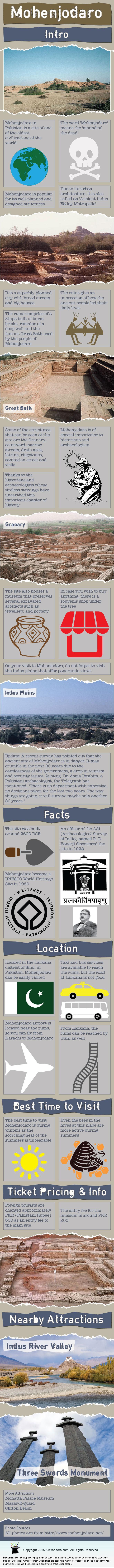 Mohenjodaro Infographic