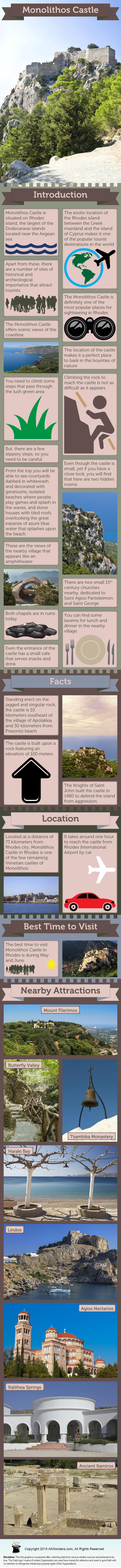 Monolithos Castle Infographic