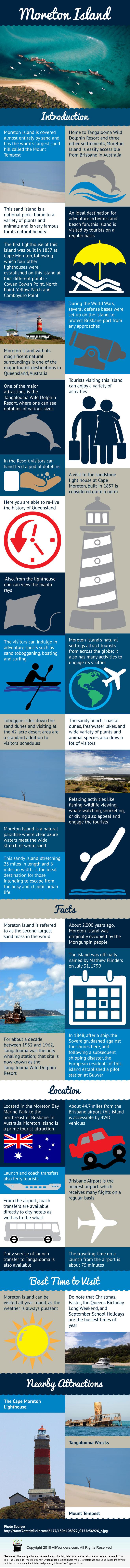 Moreton Island Infographic