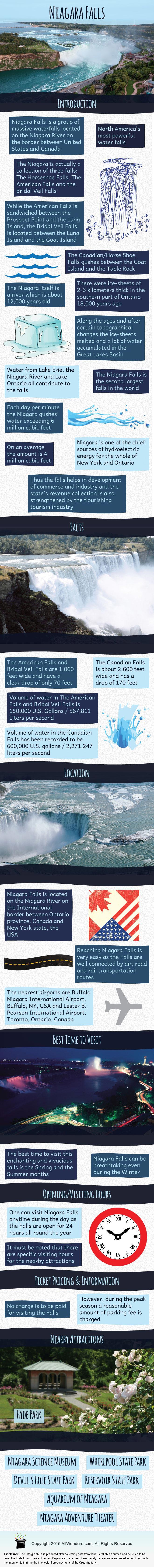 Niagara Falls Infographic