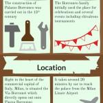 Palazzo Borromeo Infographic